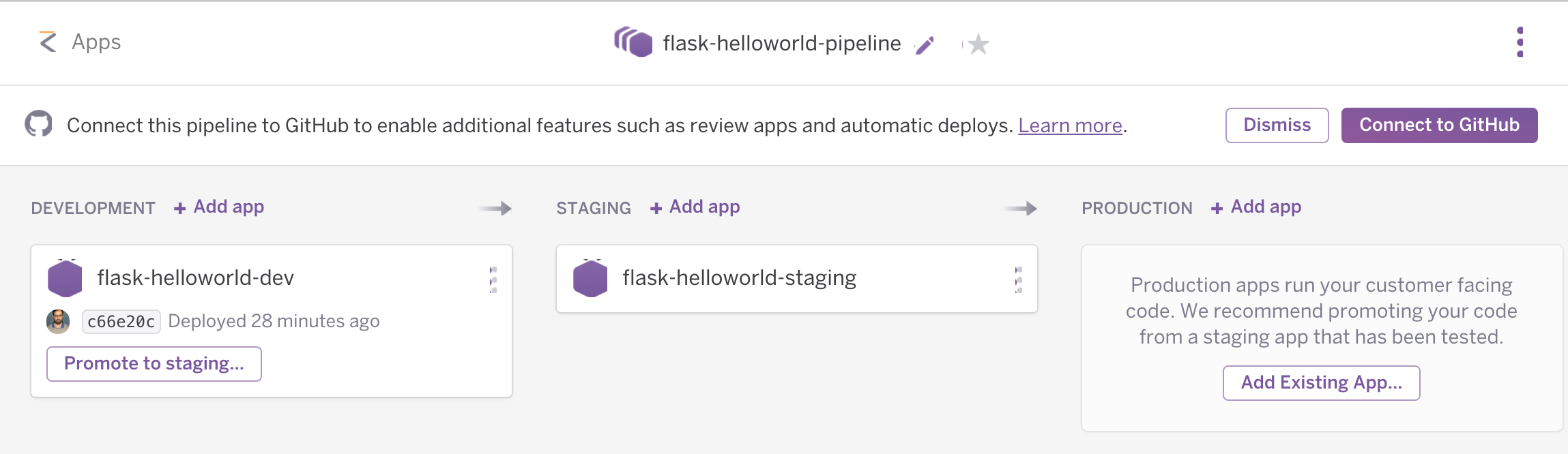 ../../_images/heroku-pipeline-development-staging.png