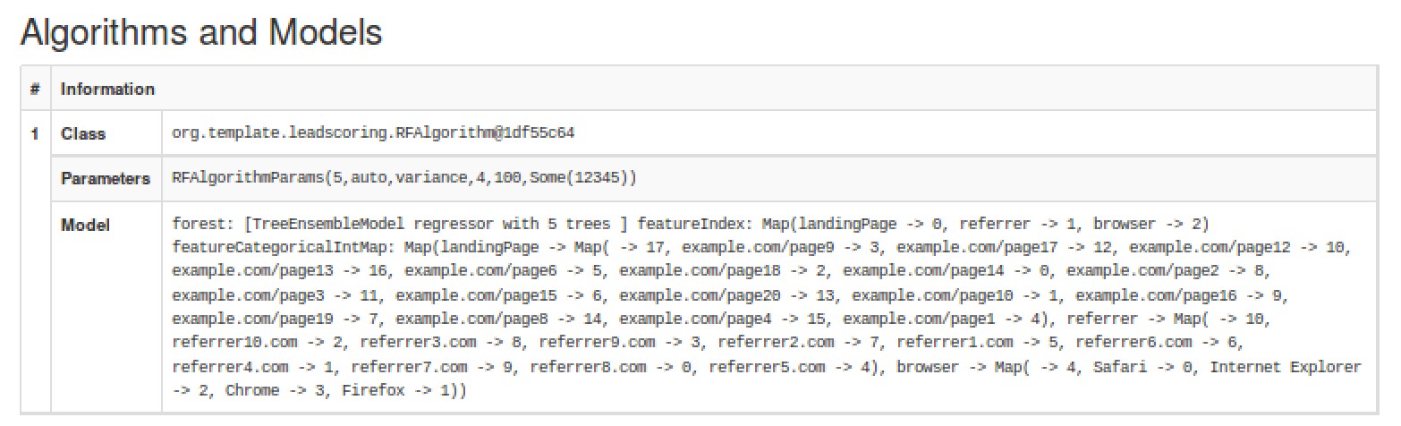 ../_images/pio-engine-random-forest-tree.png