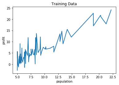 ../_images/simple_regression_training_data.png